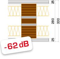 carrelet double jusqu'à -62dB